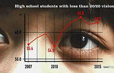 强生日本户外广告牌变身视力表,改变社会